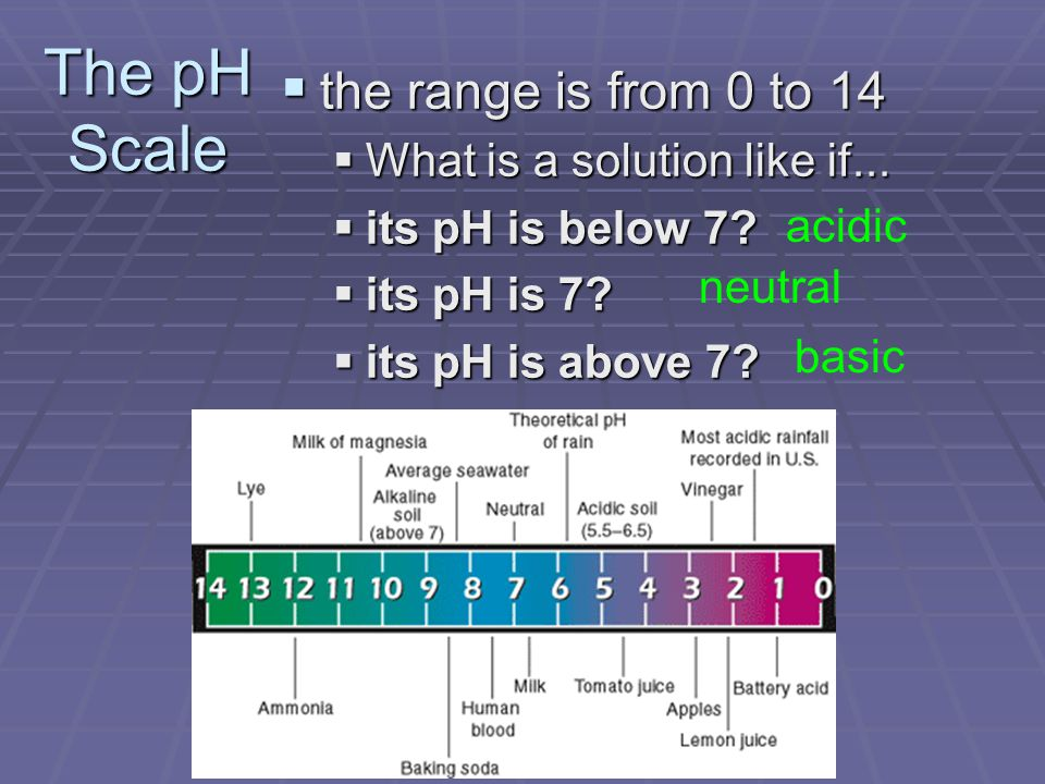 The pH Scale the range is from 0 to 14 What is a solution like if...