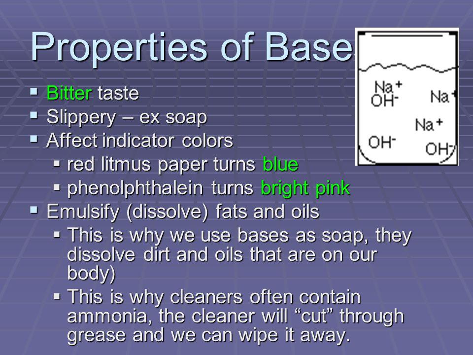 Properties of Bases Bitter taste Slippery – ex soap