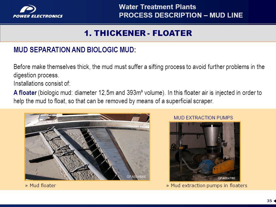 Water Treatment Plants PROCESS DESCRIPTION – MUD LINE
