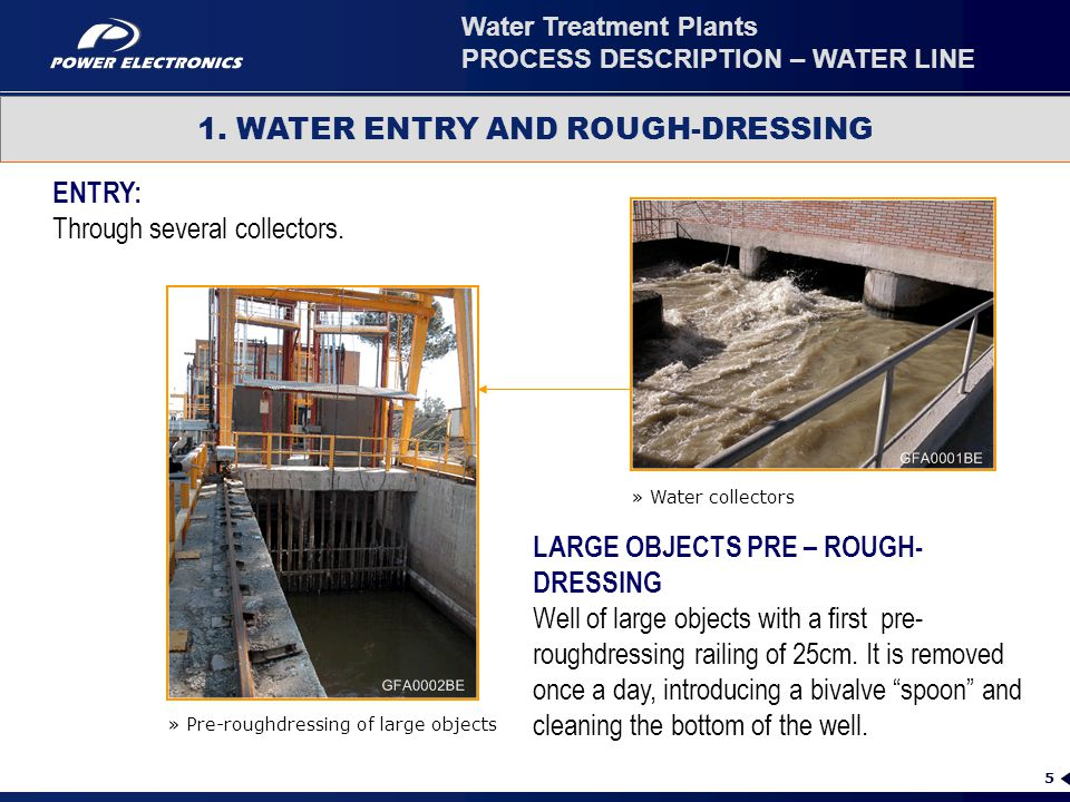 1. WATER ENTRY AND ROUGH-DRESSING