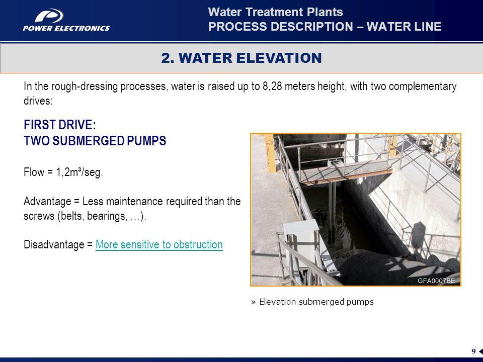 Water Treatment Plants PROCESS DESCRIPTION – WATER LINE
