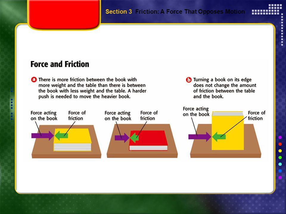Section 3 Friction: A Force That Opposes Motion