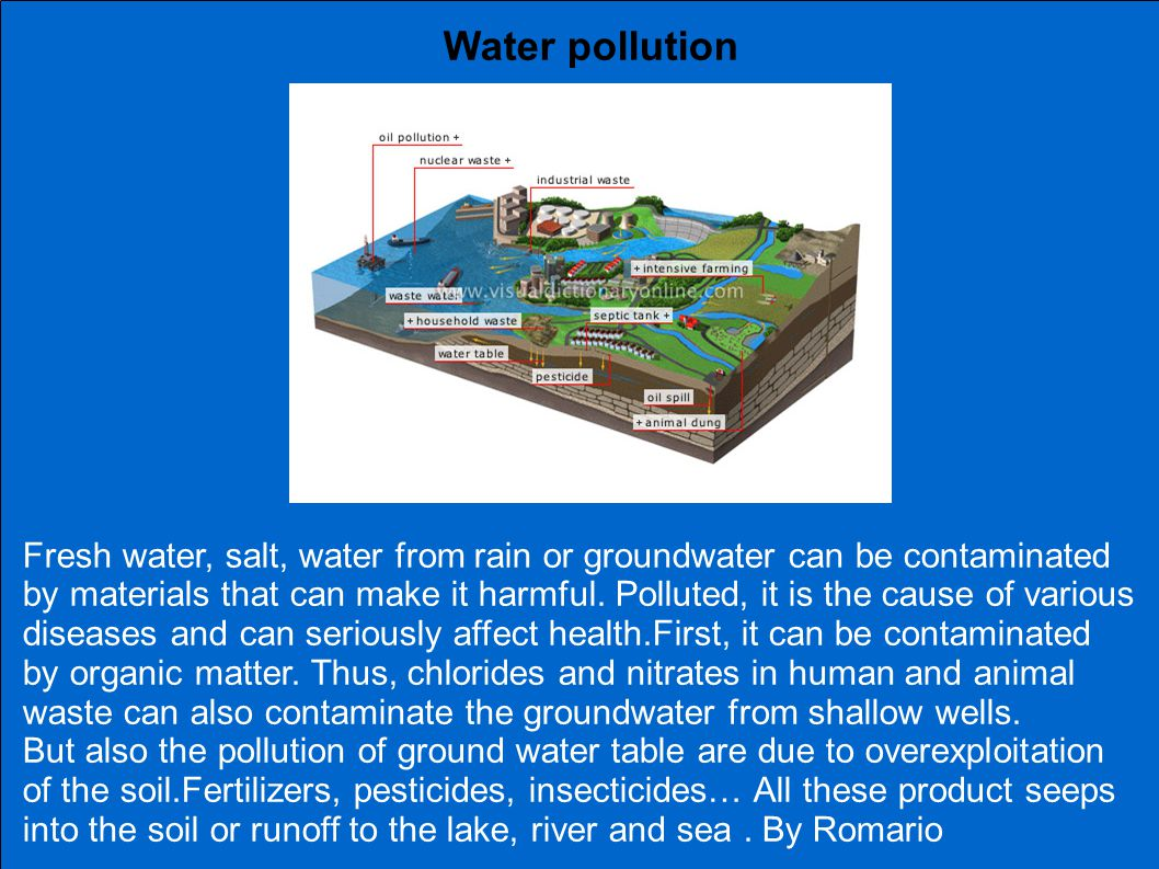 Water pollution Fresh water, salt, water from rain or groundwater can be contaminated.