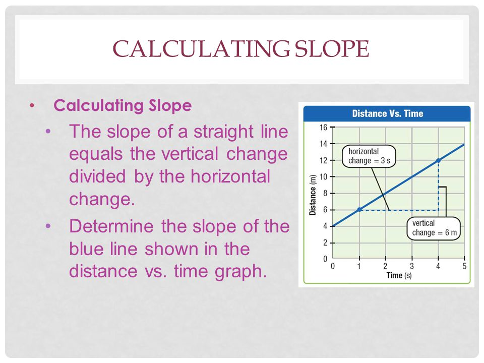 Calculating Slope Calculating Slope. The slope of a straight line equals the vertical change divided by the horizontal change.