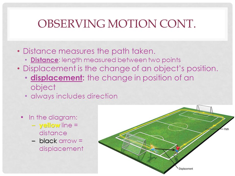 Observing Motion cont. Distance measures the path taken.
