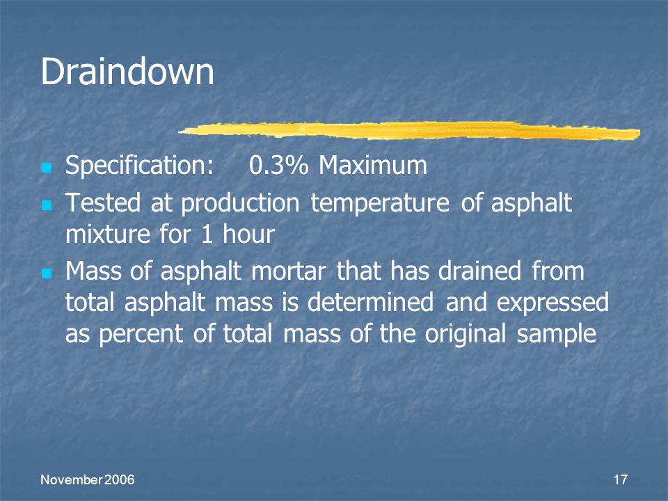 Draindown Specification: 0.3% Maximum