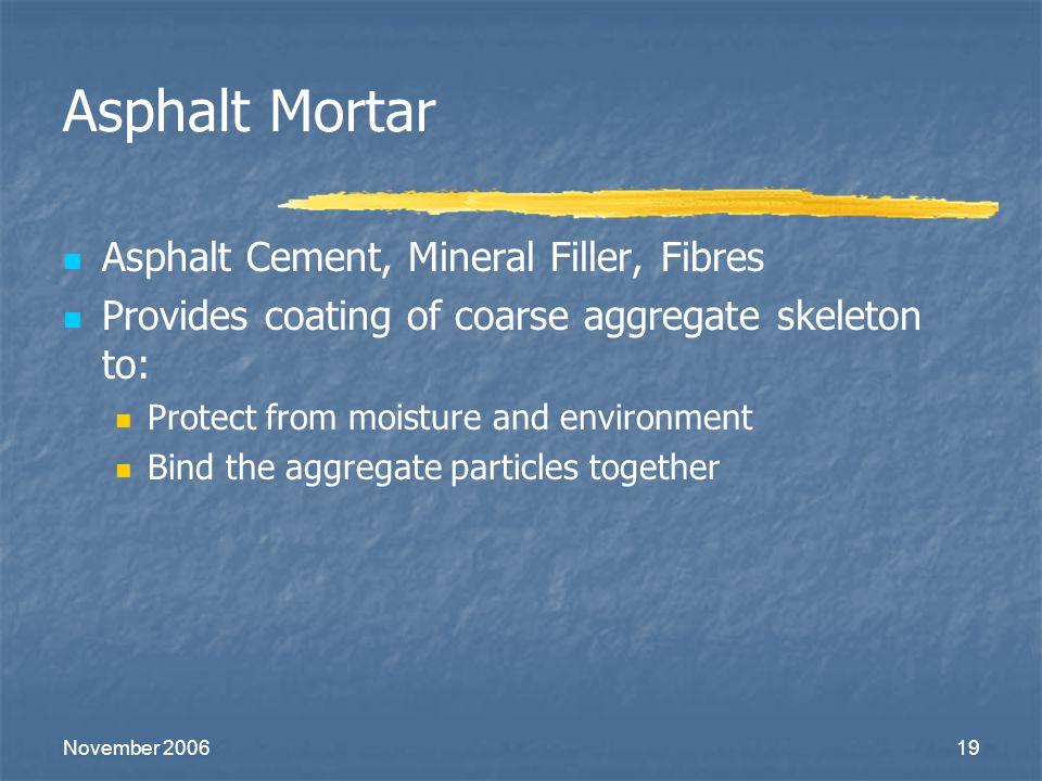 Asphalt Mortar Asphalt Cement, Mineral Filler, Fibres