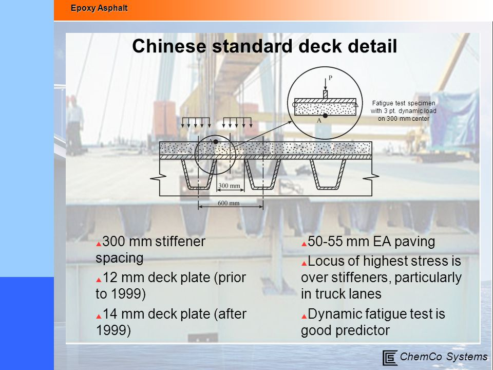 Chinese standard deck detail