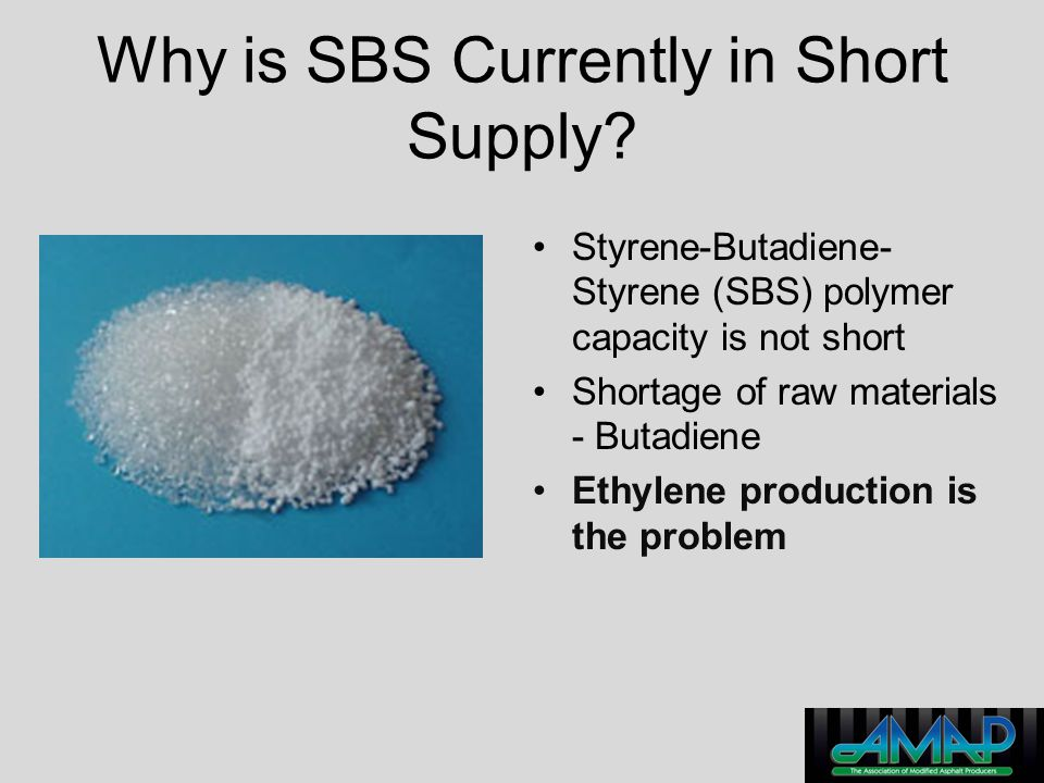 Why is SBS Currently in Short Supply