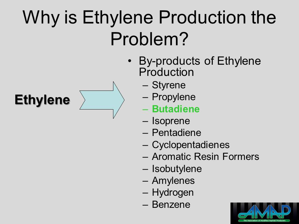 Why is Ethylene Production the Problem