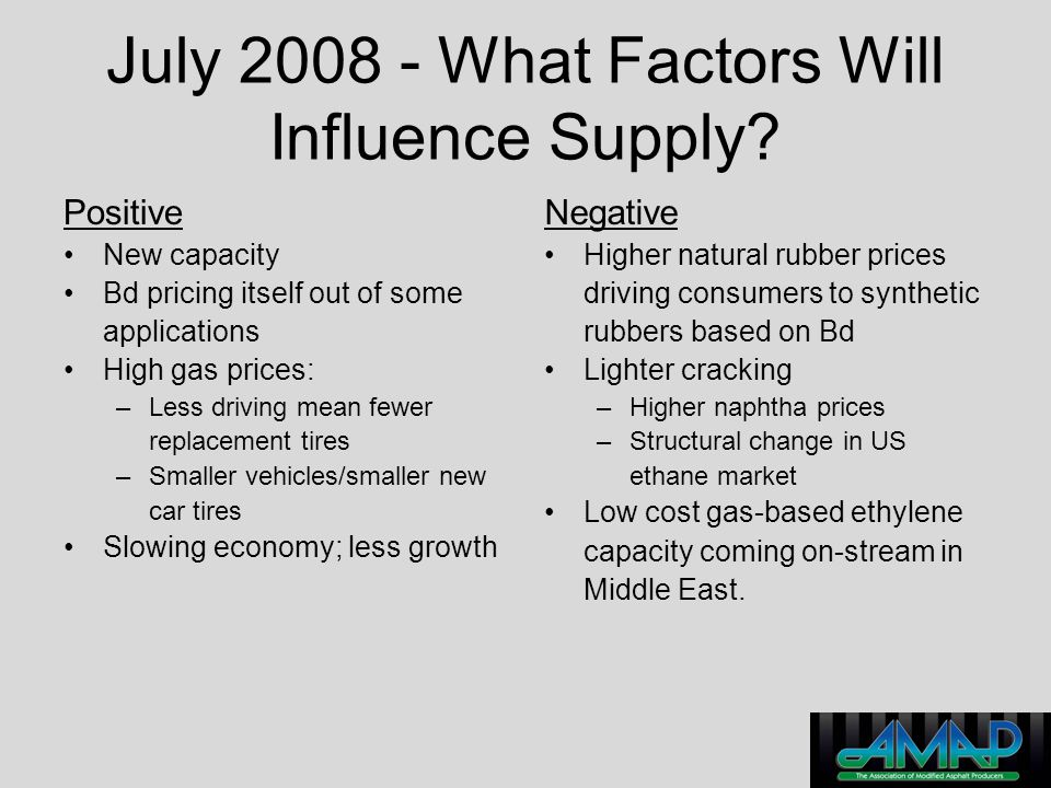 July 2008 - What Factors Will Influence Supply