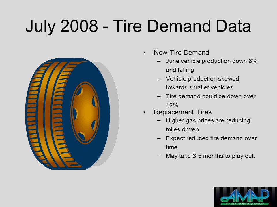 July 2008 - Tire Demand Data New Tire Demand Replacement Tires