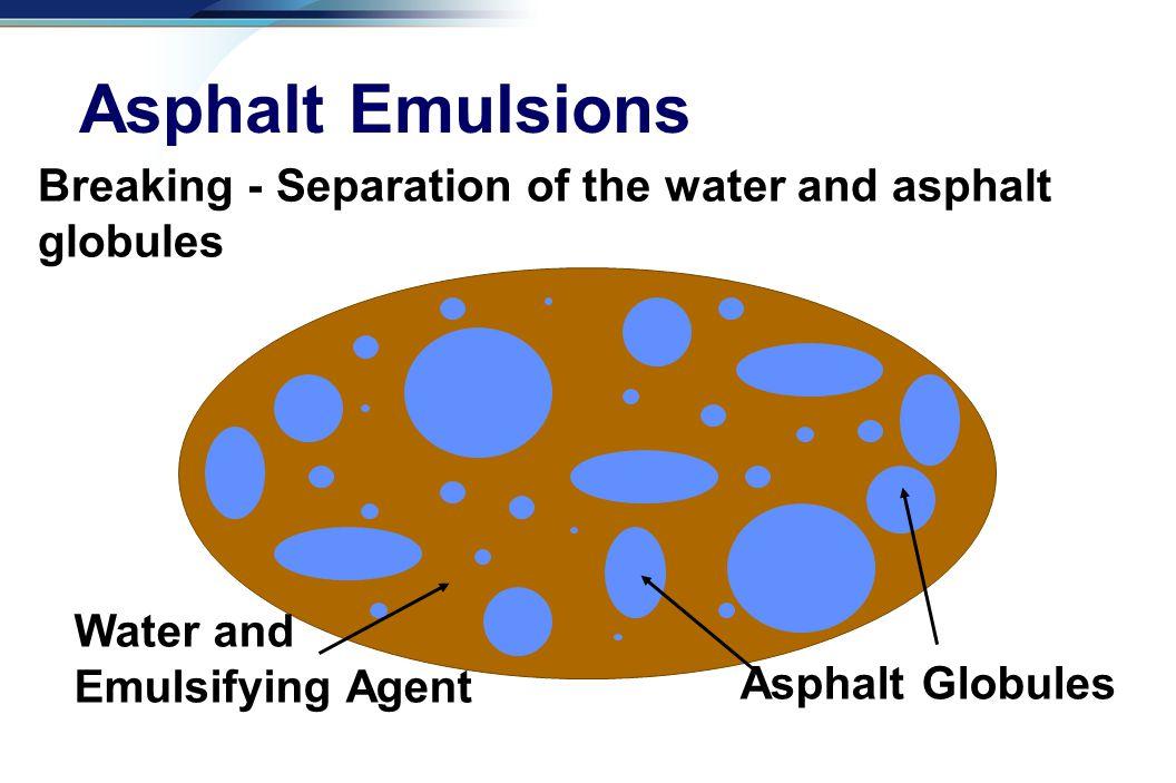 Asphalt Emulsions Breaking - Separation of the water and asphalt globules. Asphalt Globules. Water and.