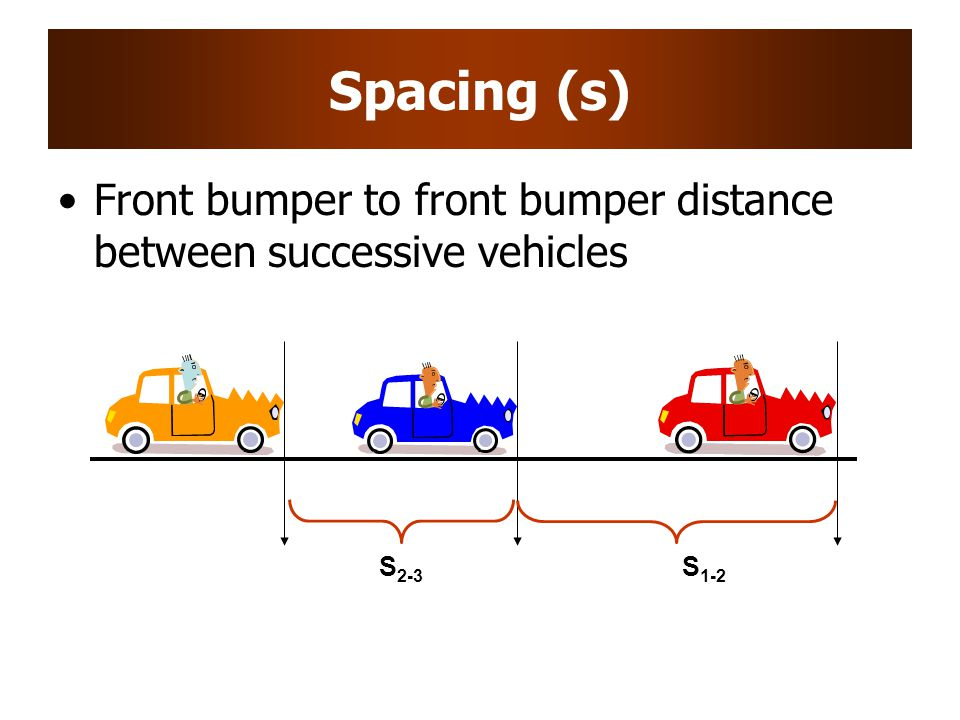 Spacing (s) Front bumper to front bumper distance between successive vehicles S2-3 S1-2