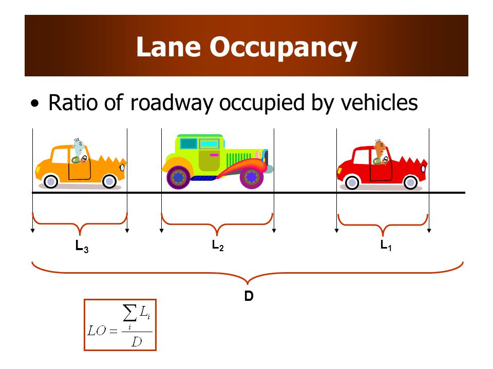 Lane Occupancy Ratio of roadway occupied by vehicles L3 L2 L1 D