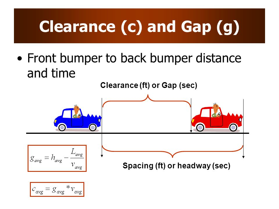 Clearance (c) and Gap (g)