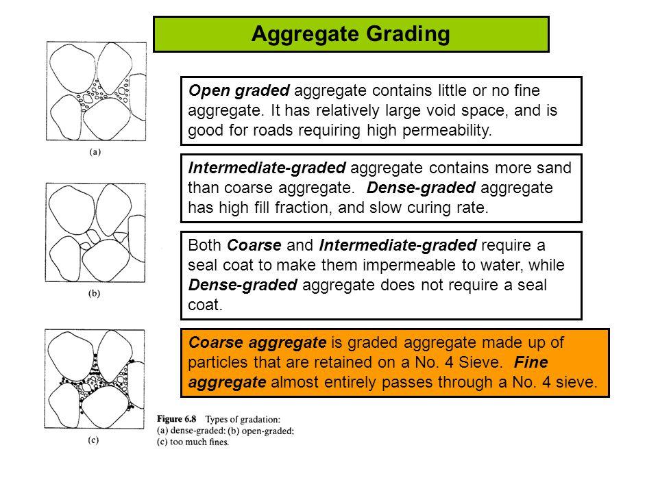 Aggregate Grading