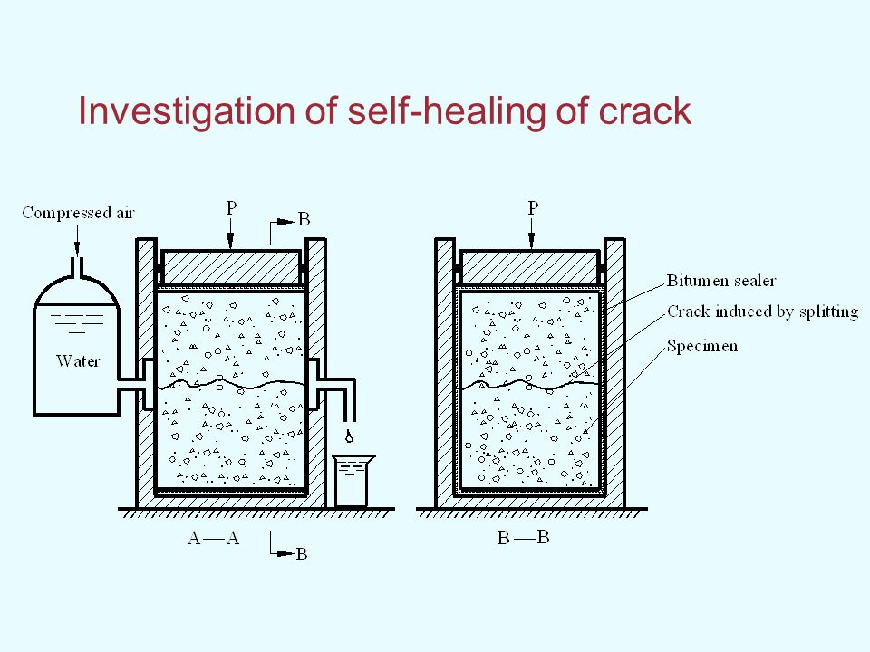 Investigation of self-healing of crack