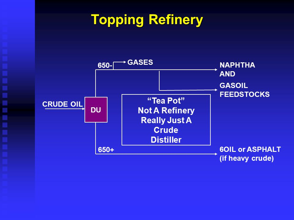 Topping Refinery Tea Pot Not A Refinery Really Just A Crude