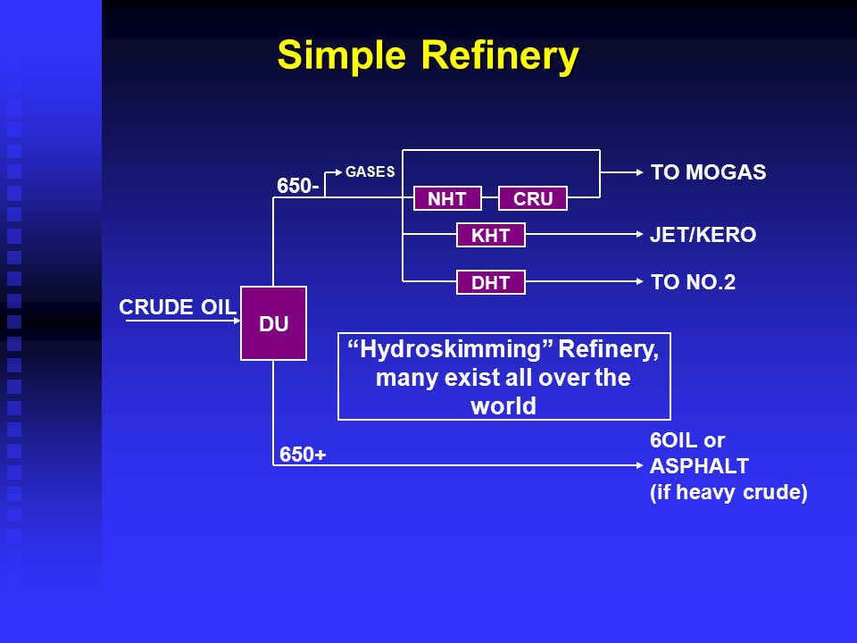 Hydroskimming Refinery, many exist all over the world
