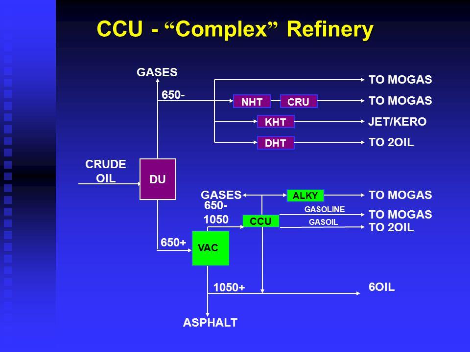 CCU - Complex Refinery