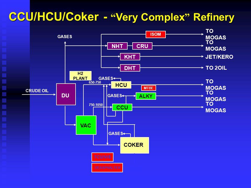 CCU/HCU/Coker - Very Complex Refinery