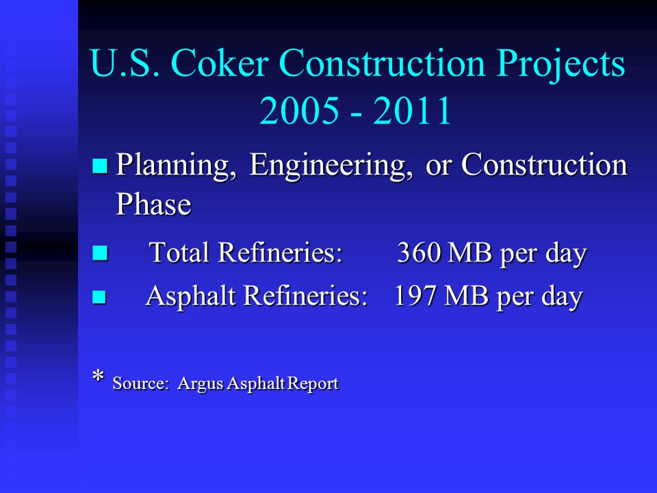 U.S. Coker Construction Projects 2005 - 2011