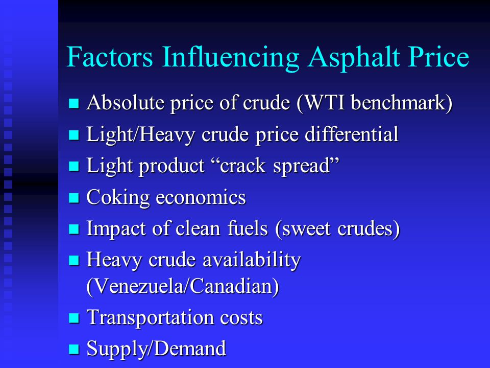 Factors Influencing Asphalt Price