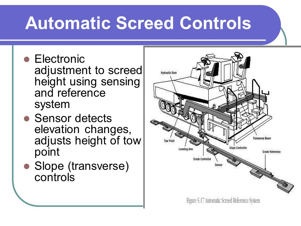 Automatic Screed Controls