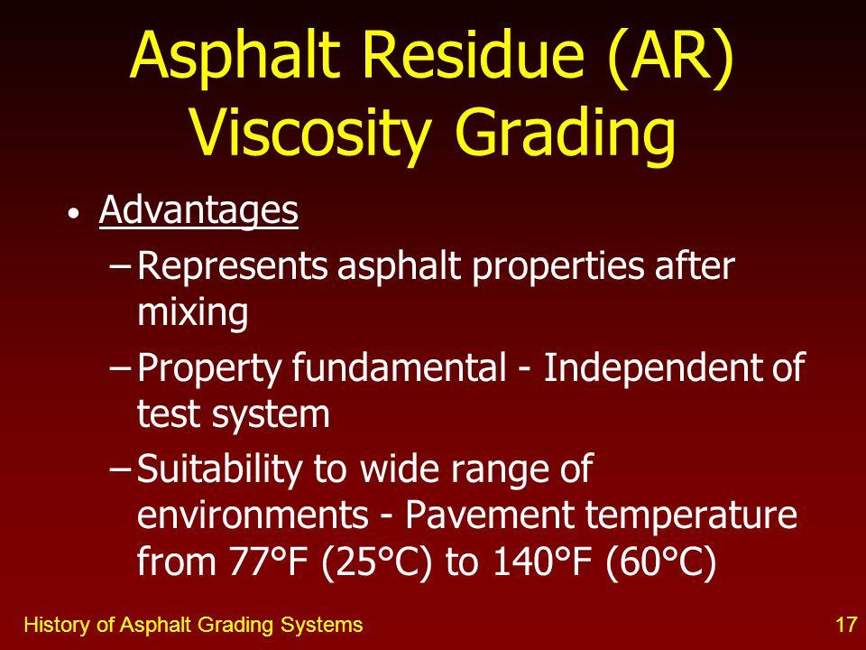 Asphalt Residue (AR) Viscosity Grading