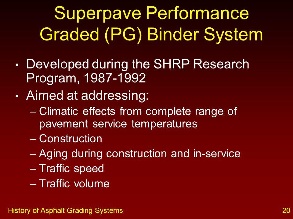 Superpave Performance Graded (PG) Binder System