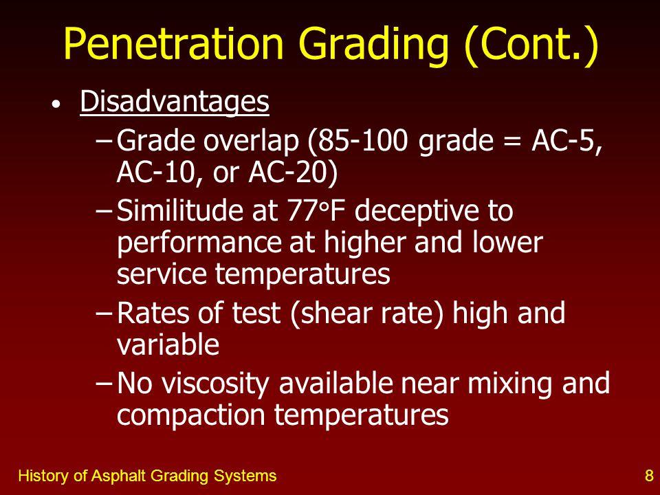 Penetration Grading (Cont.)