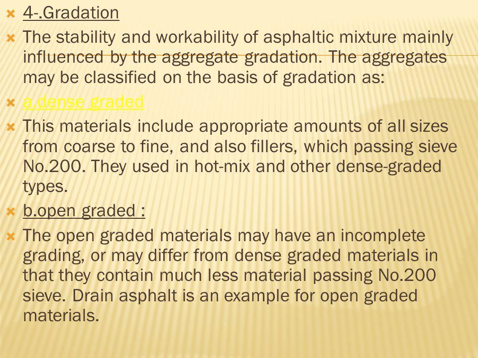4-.Gradation