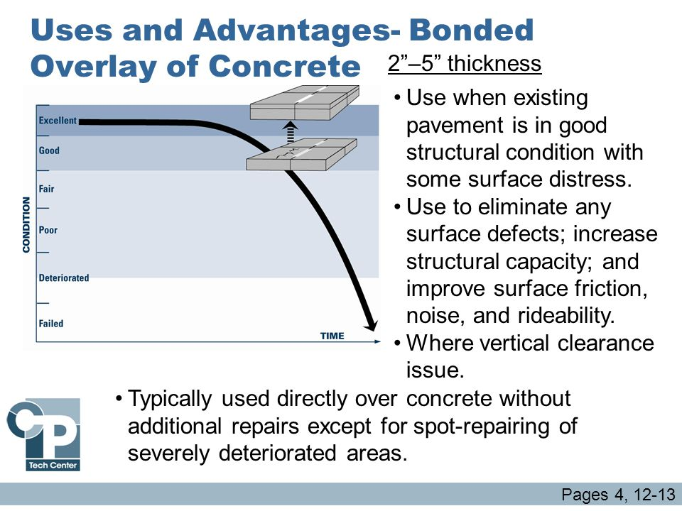 Uses and Advantages- Bonded Overlay of Concrete