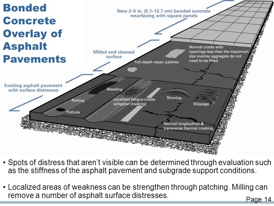 Bonded Concrete Overlay of Asphalt Pavements