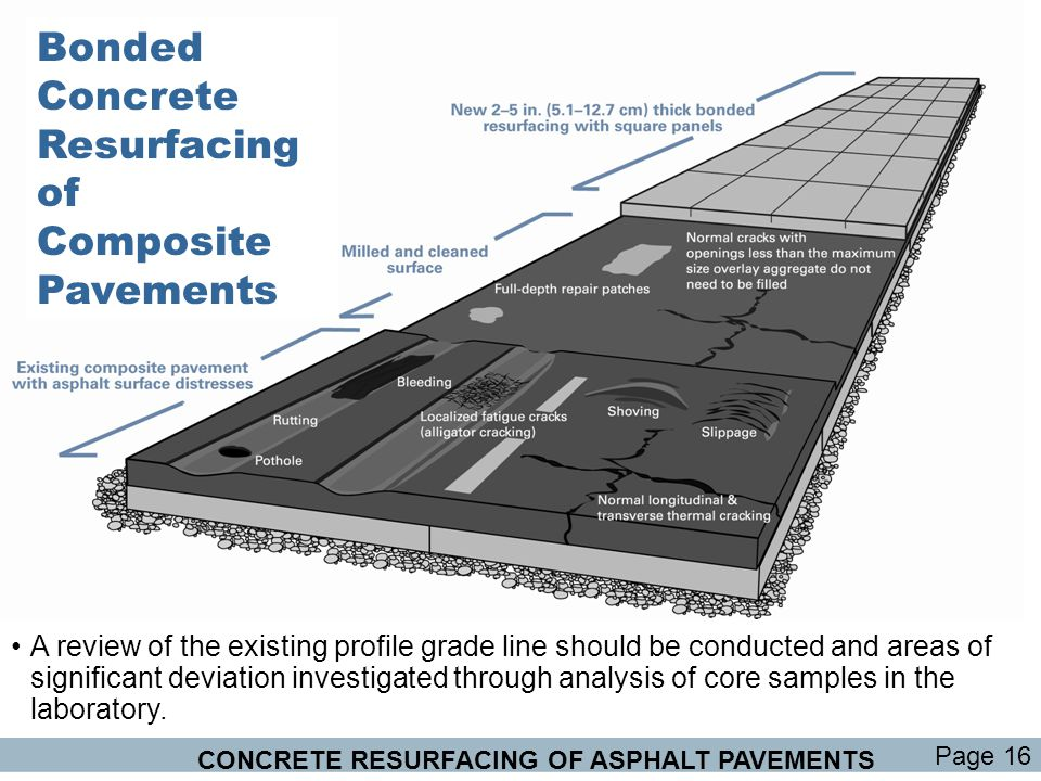 Bonded Concrete Resurfacing of Composite Pavements