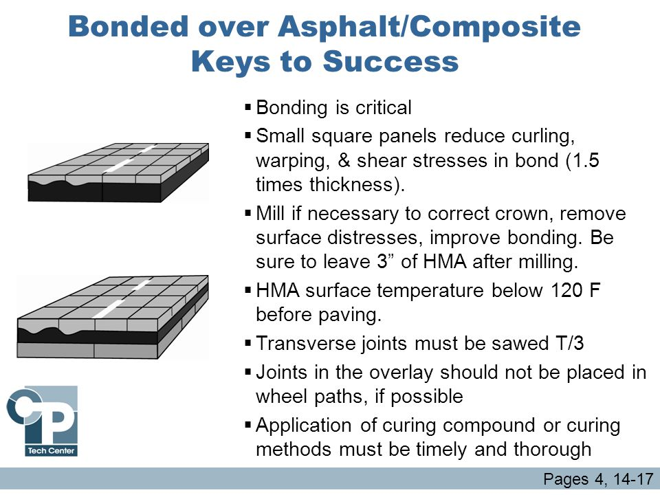 Bonded over Asphalt/Composite Keys to Success