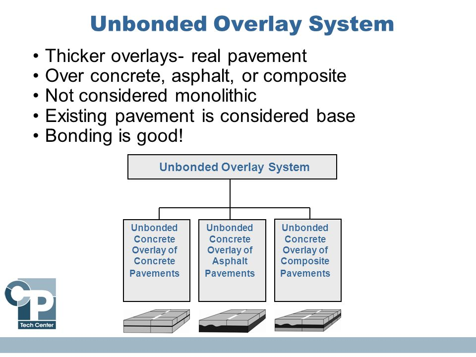 Unbonded Overlay System