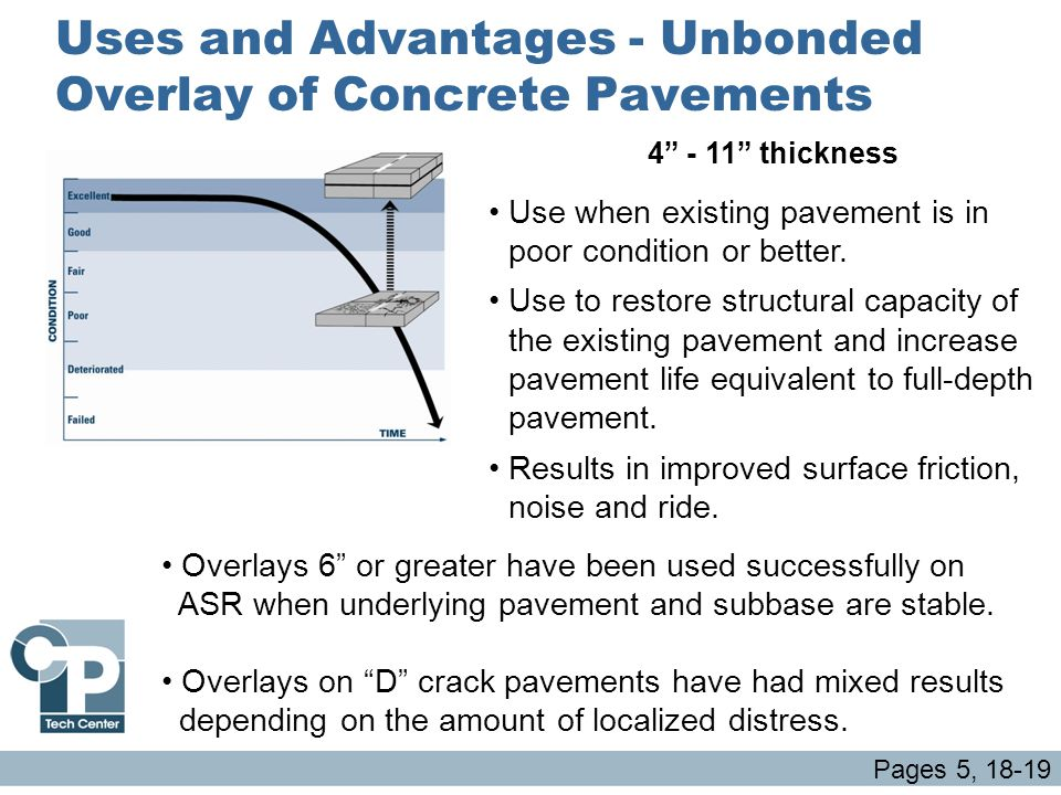 Uses and Advantages - Unbonded Overlay of Concrete Pavements