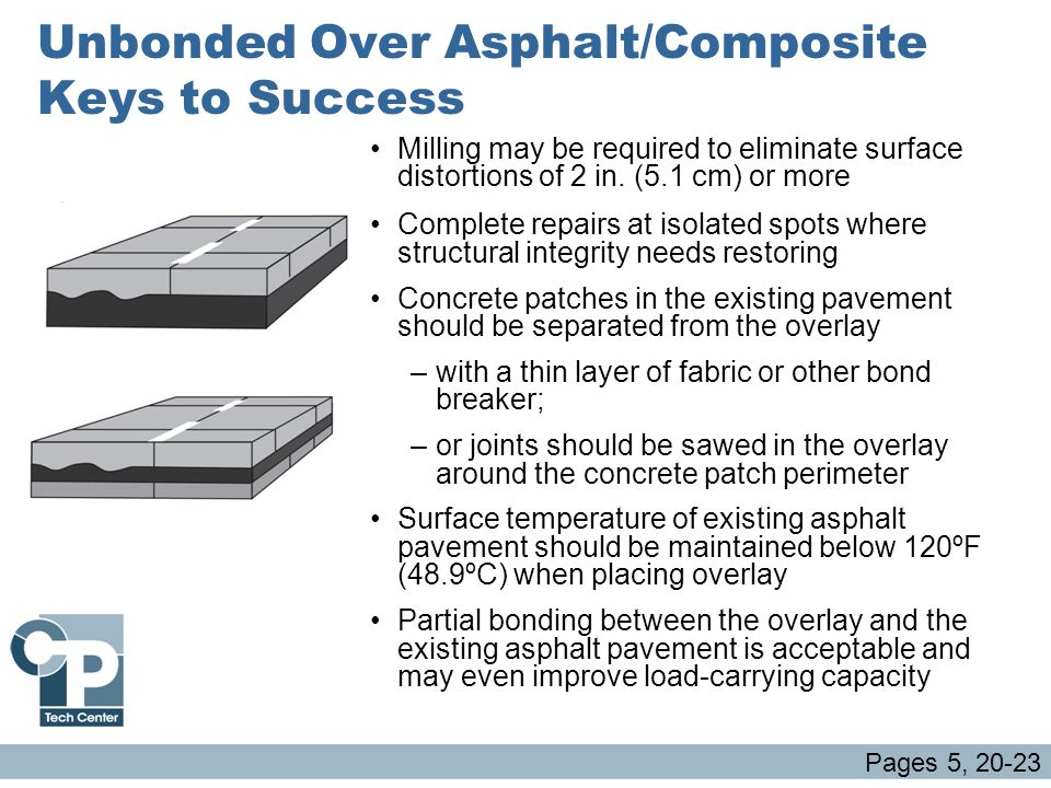Unbonded Over Asphalt/Composite Keys to Success