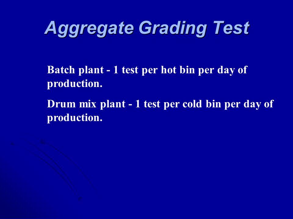 Aggregate Grading Test