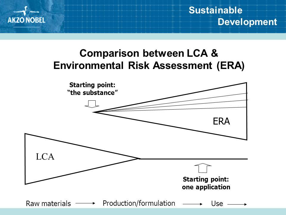 Comparison between LCA & Environmental Risk Assessment (ERA)