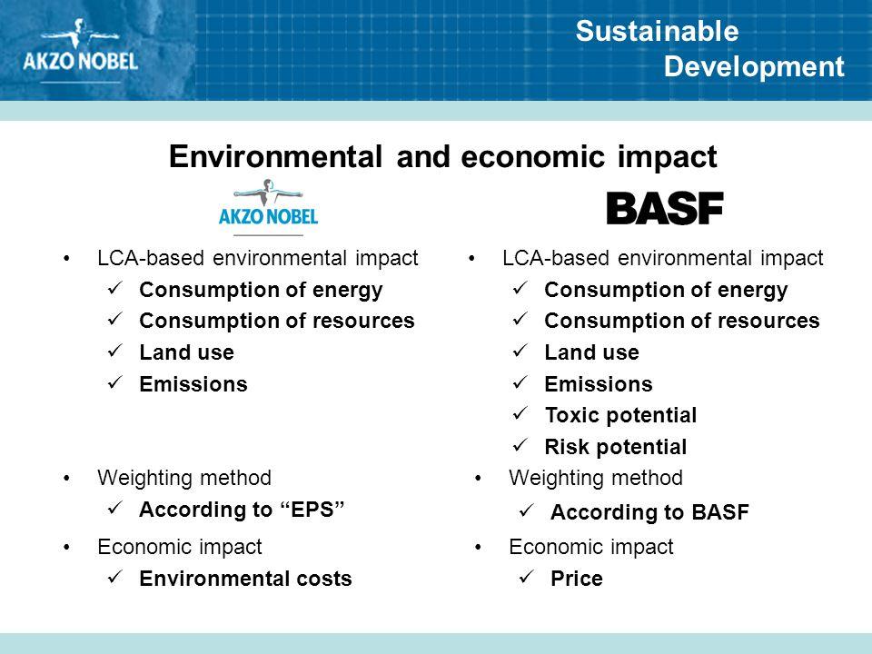 Environmental and economic impact