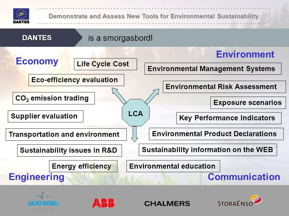 Environment Economy Engineering Communication