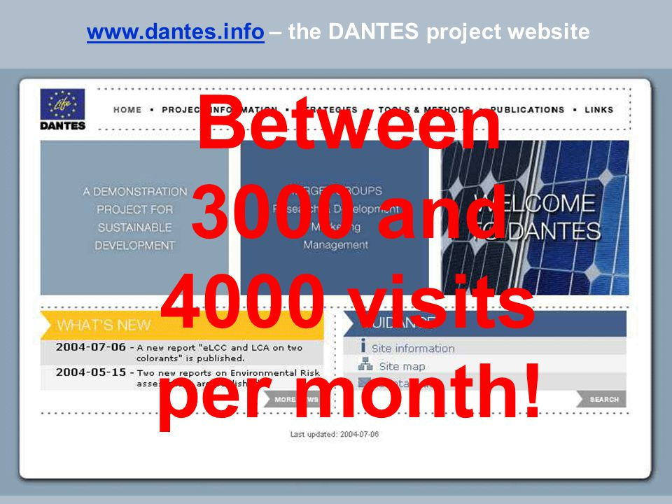 Between 3000 and 4000 visits per month!