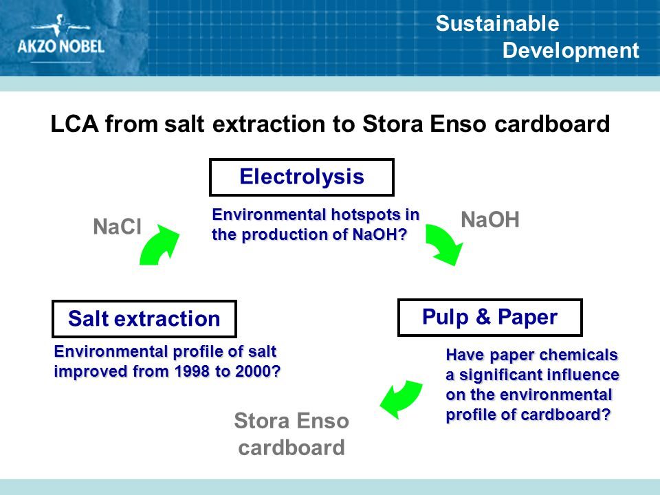 LCA from salt extraction to Stora Enso cardboard