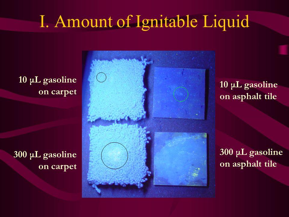 I. Amount of Ignitable Liquid