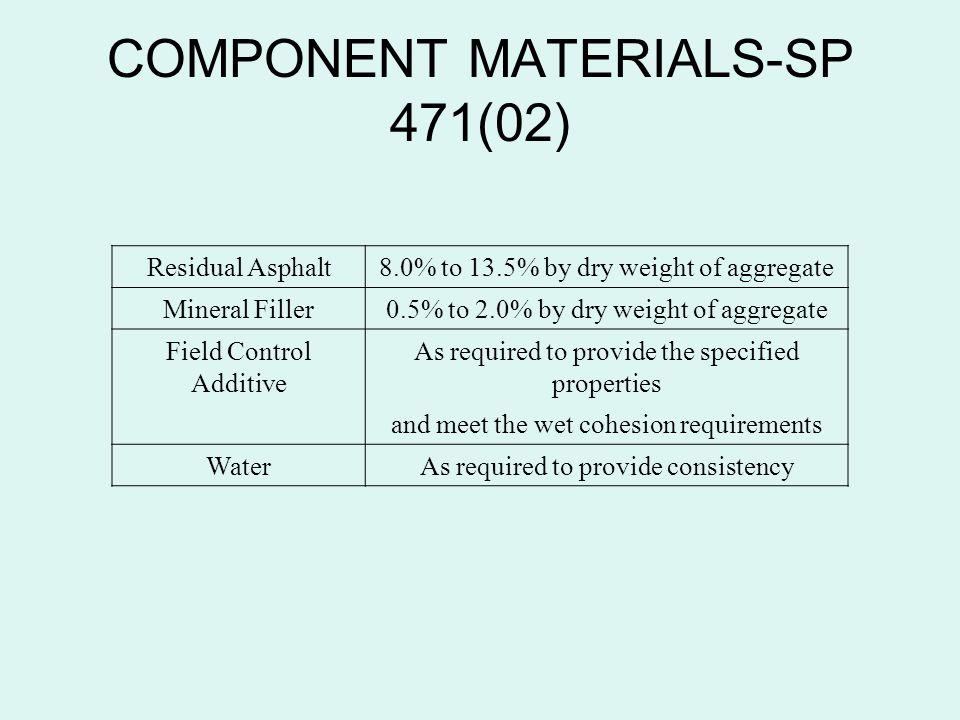 COMPONENT MATERIALS-SP 471(02)