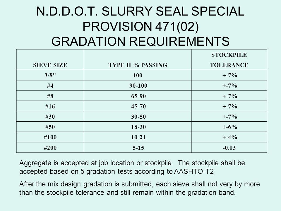 N.D.D.O.T. SLURRY SEAL SPECIAL PROVISION 471(02) GRADATION REQUIREMENTS