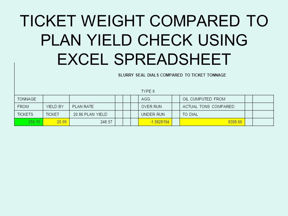 TICKET WEIGHT COMPARED TO PLAN YIELD CHECK USING EXCEL SPREADSHEET